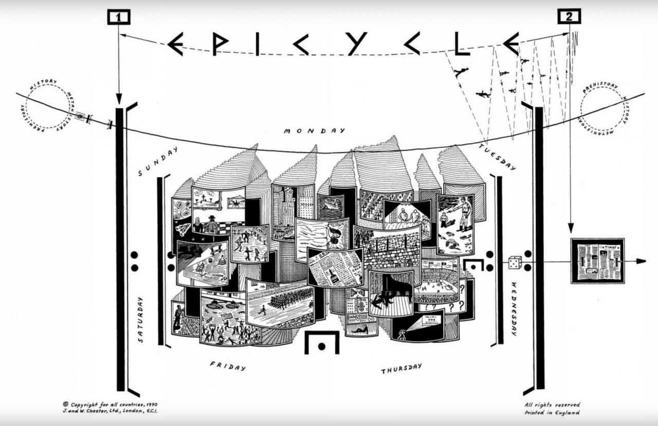Jani Christou, Epicycle score, 1968