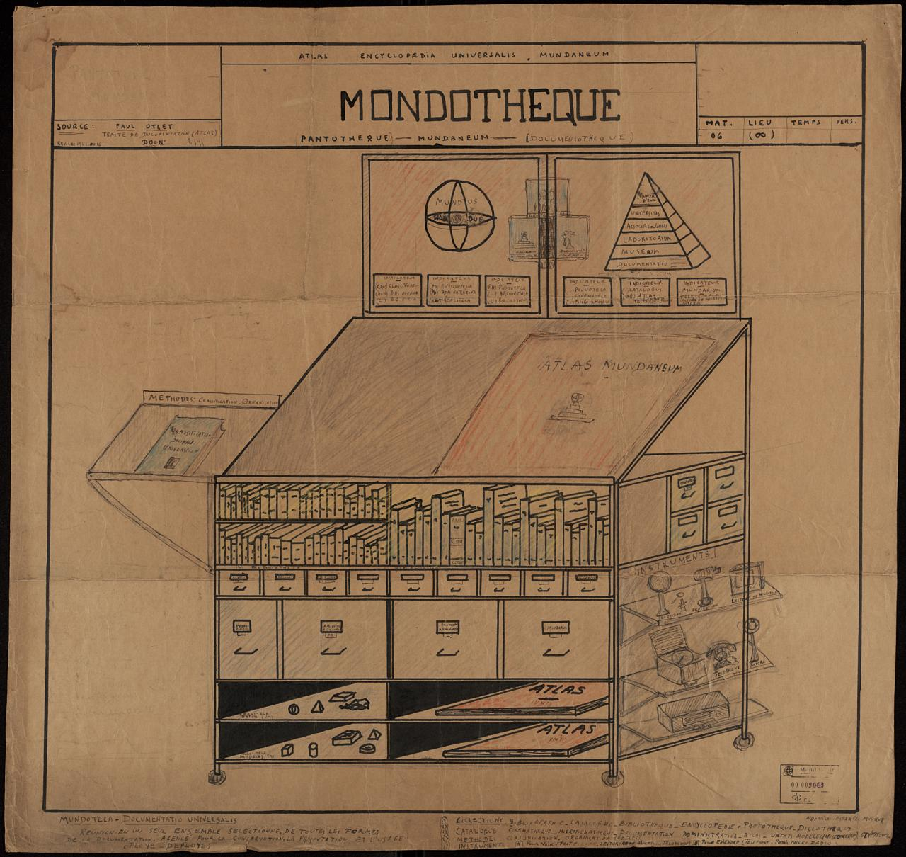 """"""" Mondotheque """", Paul Otlet'svision for a home multimedia workspace connected to a fully integrated global information network, a proto-internet of automated cross-references, one node in a larger world mind."""